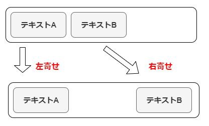 相談イメージ図